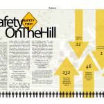 Safety On The Hill
