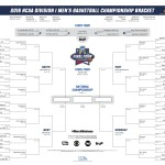 Although NCAA bylaws forbid student-athletes from betting any amount of money on March Madness, nothing is stopping you from filling out this bracket and hanging it on your dorm fridge for bragging rights over your roommate!